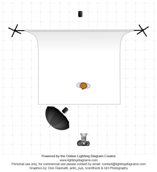 lighting-diagram-1466985942