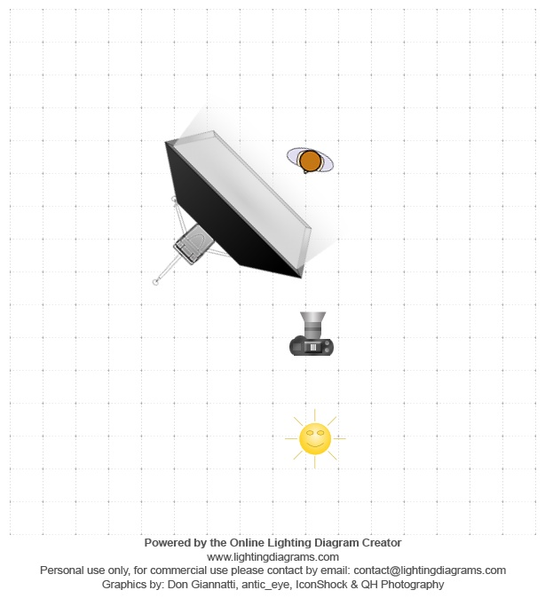 lighting-diagram-1468195719